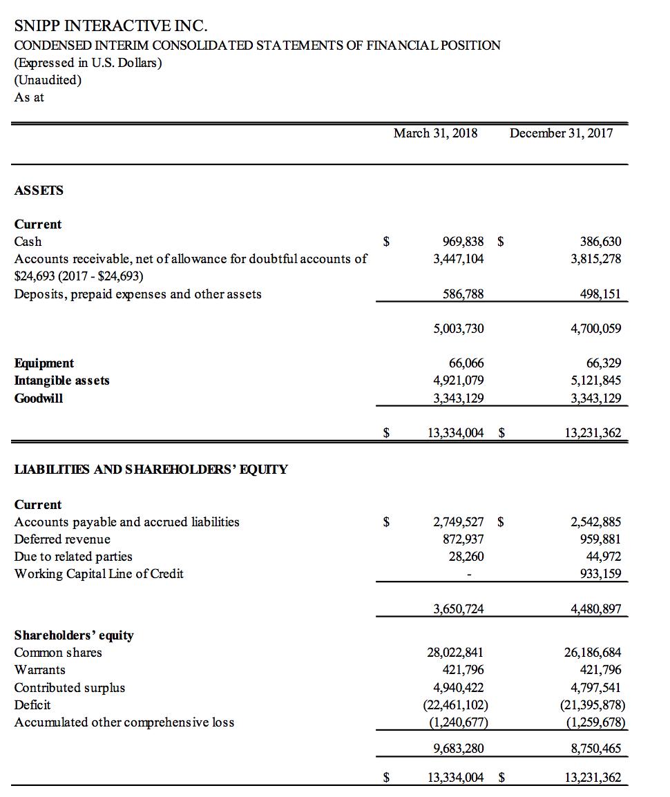 Q1 2018 Financials