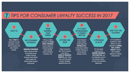 7 tips for loyalty success title img 457x258