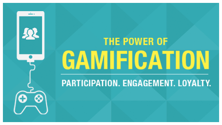 The Power of GAMIFICATION – Participation, Engagement, Loyalty