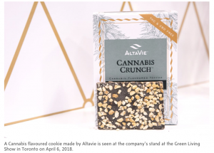 Marijuana firms use creative marketing tactics to skirt strict regulations - An article on The Globe and Mail covering Snipp's CMRC