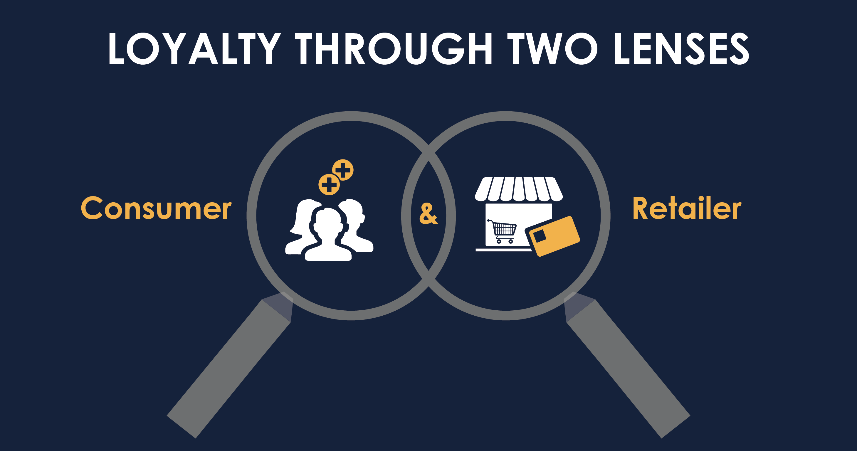 Loyalty Through Two Lenses: Retailers & Consumer