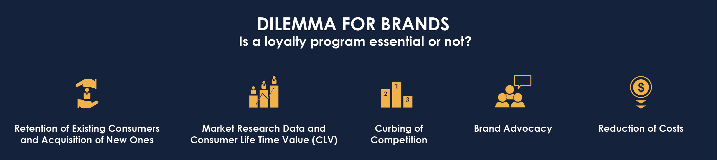 DILEMMA FOR BRANDS: Is a Loyalty Program Essential or Not?