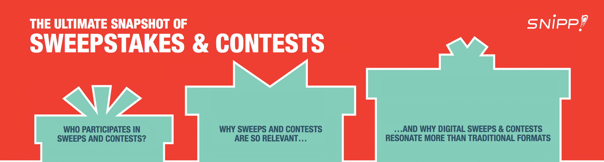 The Ultimate Snapshot Of Sweepstakes & Contests