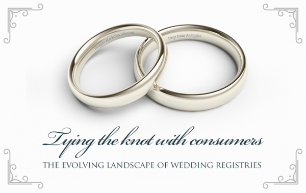 Tying the Knot with Consumers: The Evolving Landscape of Wedding Registries
