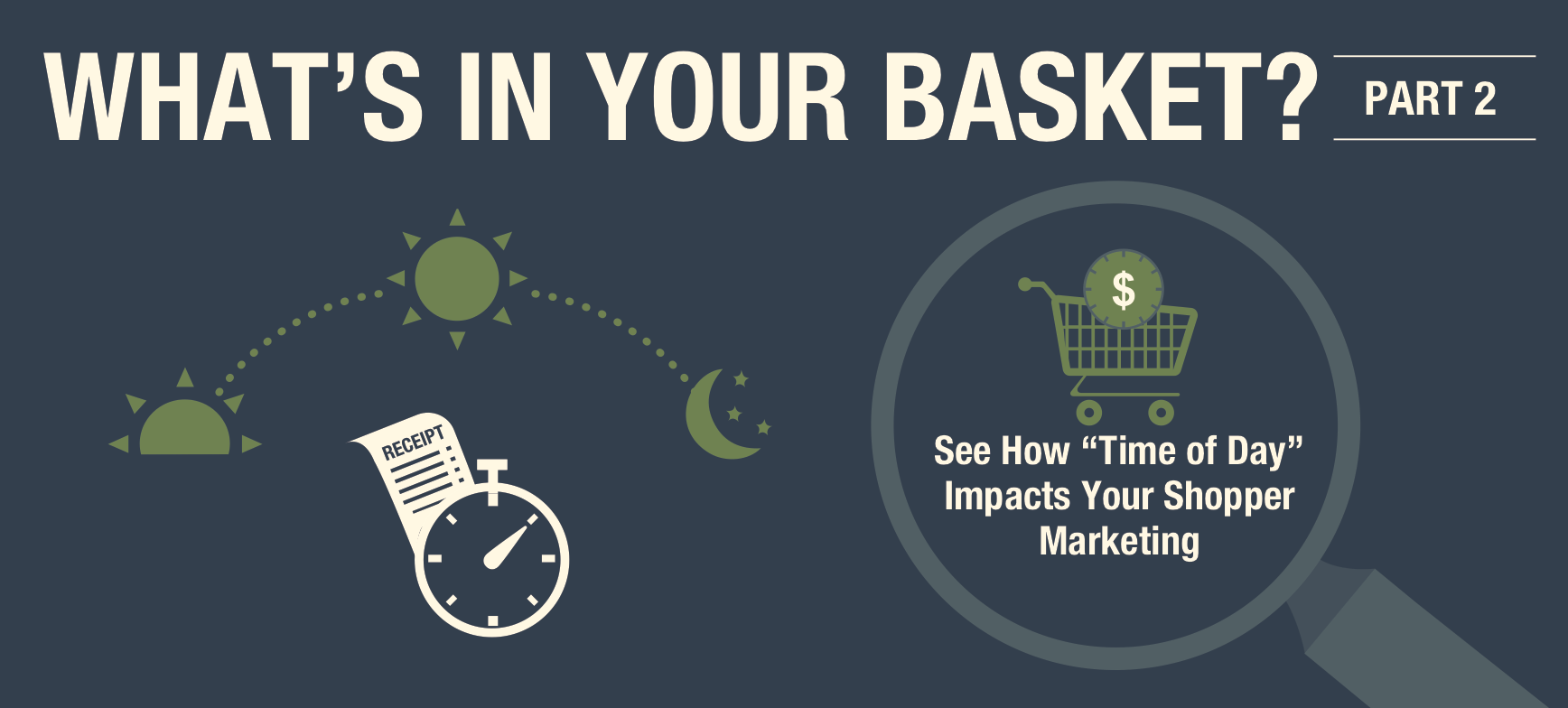 What's in Your Basket: How Much Do You Actually Know About the Time of Day Consumers Shop?