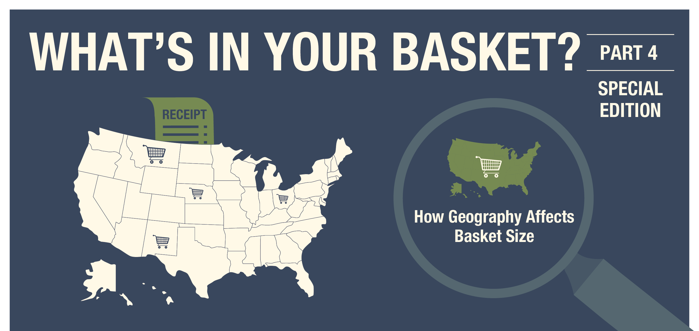 What's In Your Basket (Special Edition): How Geography Affects Basket Size