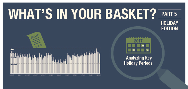 What's In Your Basket – Holiday Edition: Analyzing Key Holiday Periods