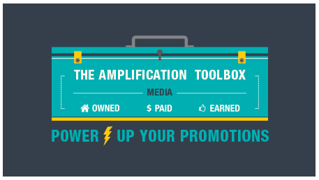 Power up your Promotions infographic title img 457x258