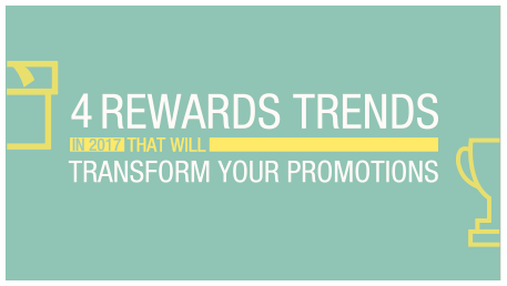 Rewards Trends Infographic title img 457x258
