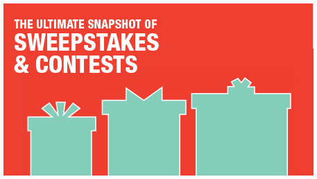 Sweepstakes Infographic title img 457x258